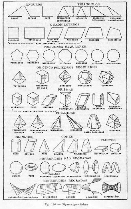 Nombre de figuras jeometricas