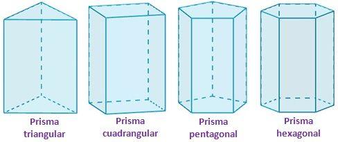 figuras geométricas prisma
